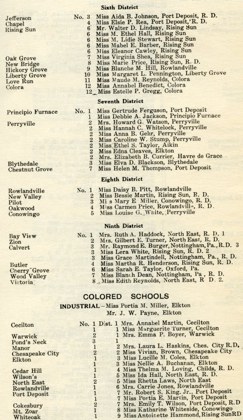 The list of schools and teachers for Cecil County in 1921.
